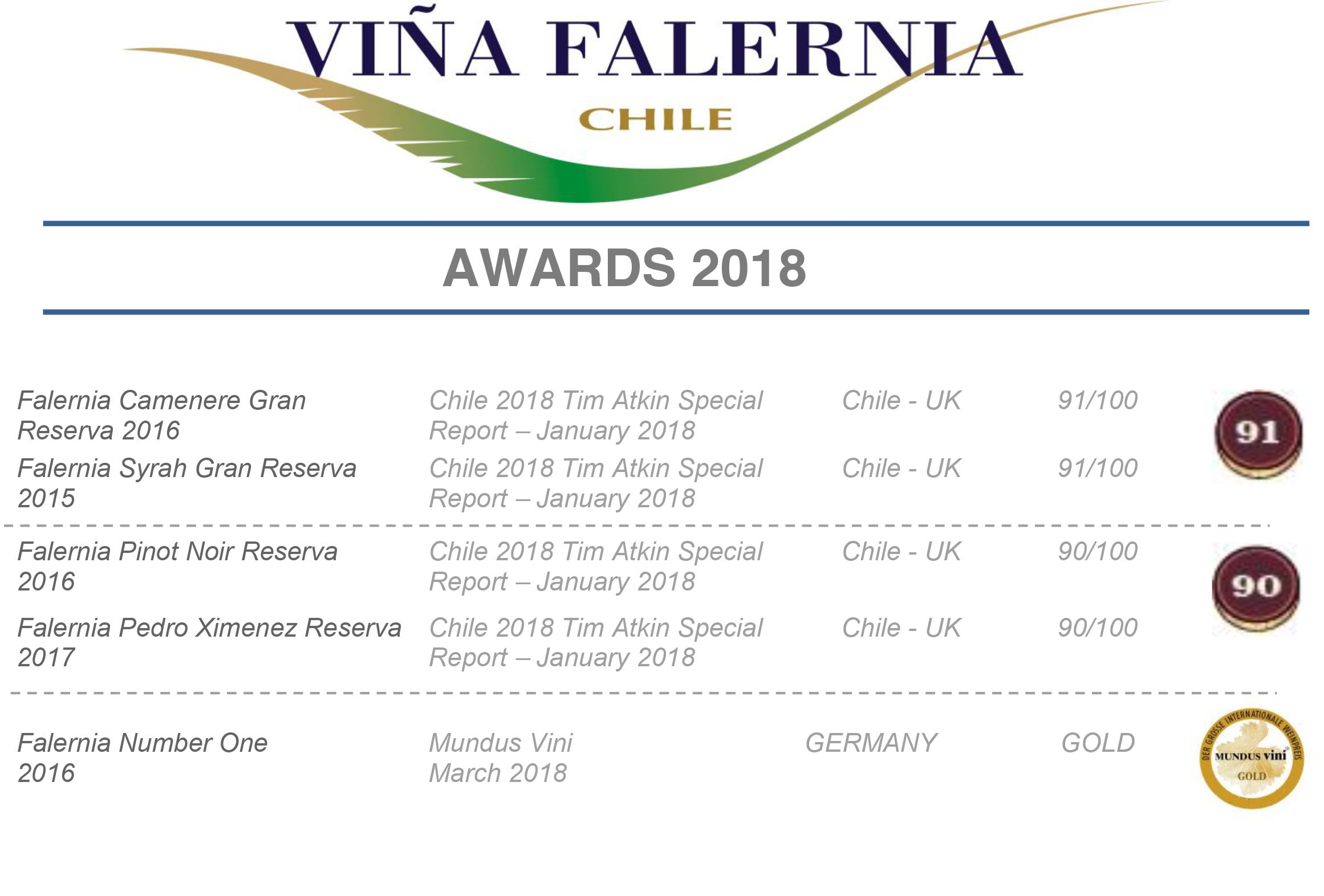 falernia awards 2018